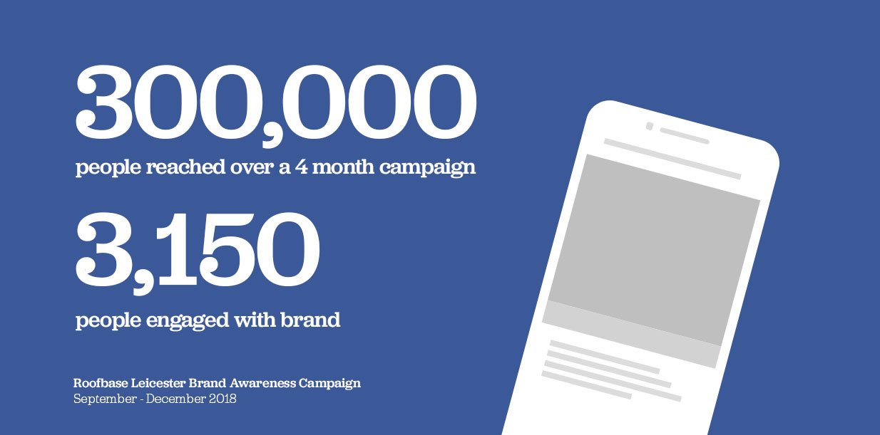 Example Facebook Campaign